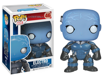 electrofunko