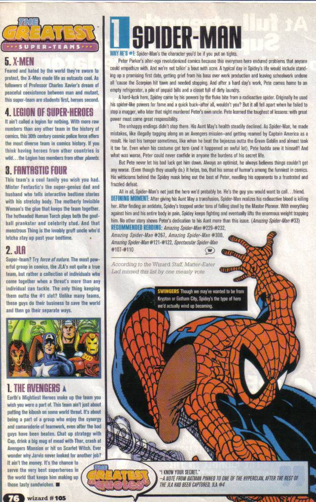 Spider-Man profile in Wizard magazine