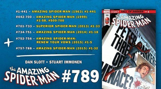 Amazing Spider-Man And Venom Marvel Legacy Numbering Explained
